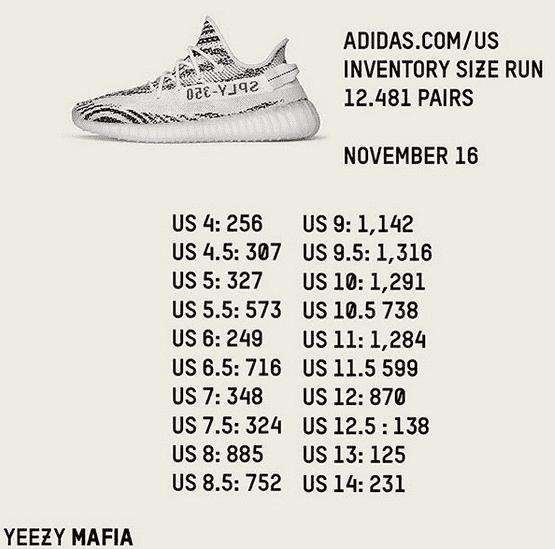 Stock des Adidas Yeezy Zebra vendu par Adidas US en 2018